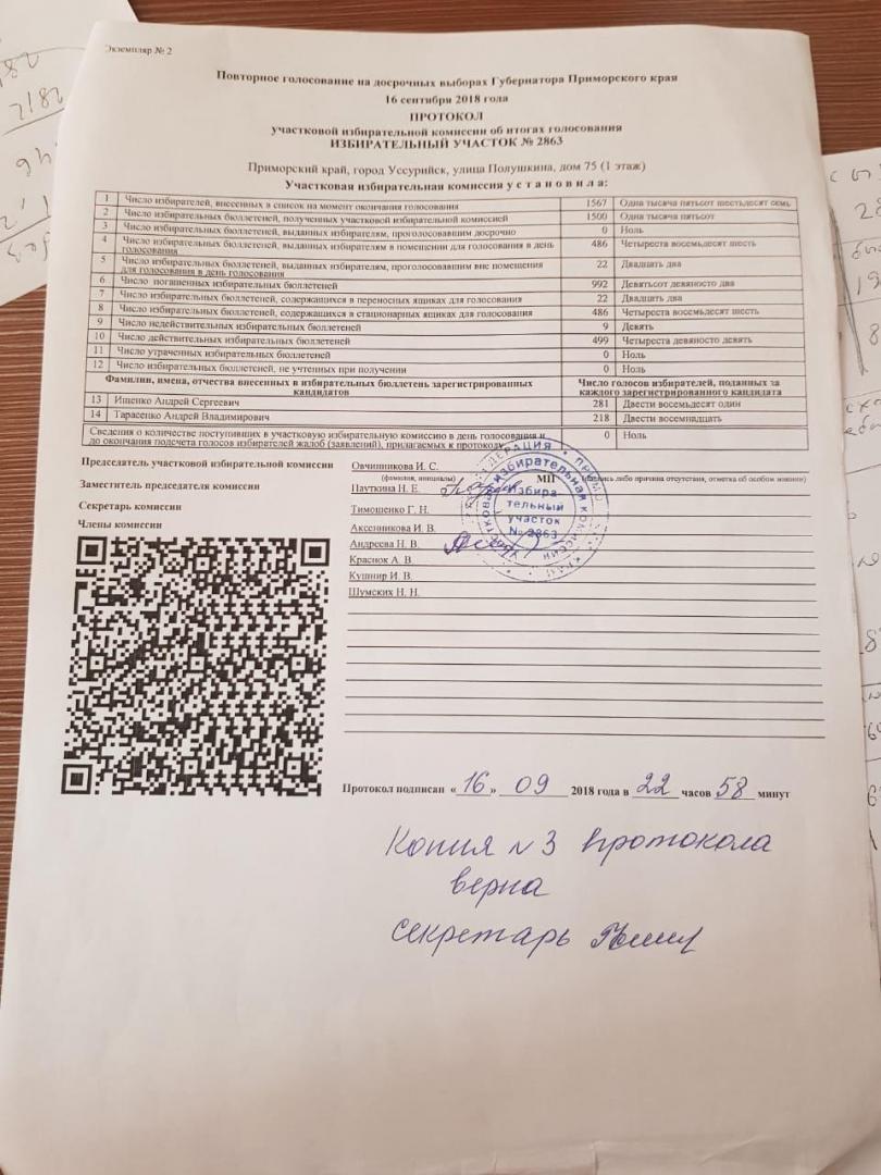 Протокол голосования 16 сентября. УИК №2863