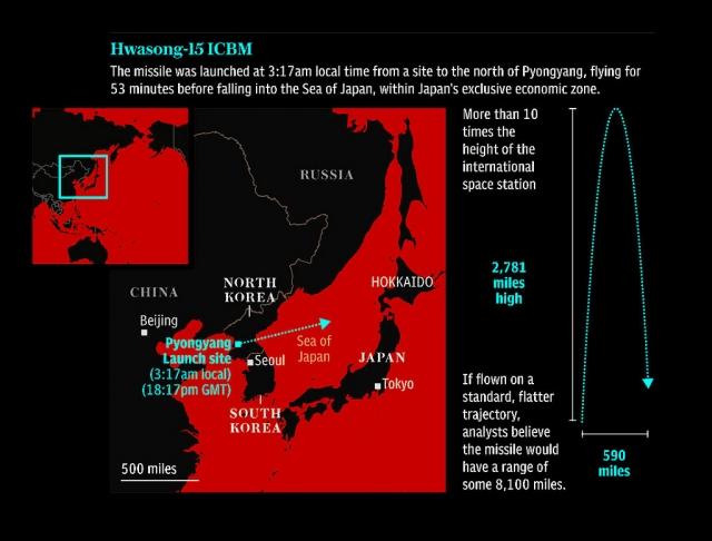 Северокорейская МБР «Хвасон-15». Тактико-технические характеристики
