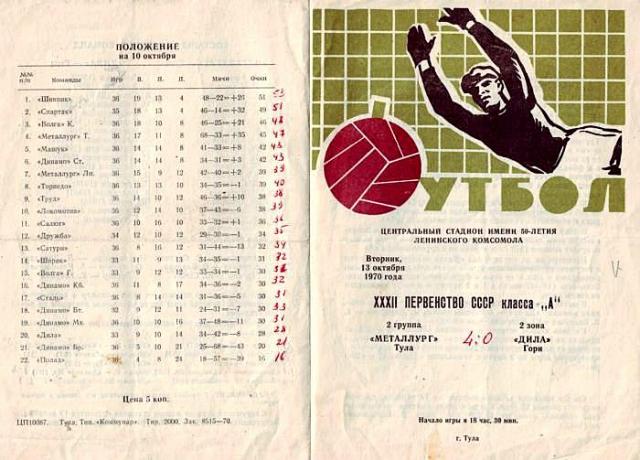 3acb43f3a960 Попасть в девятку»  Тула делает ставку на развитие футбола - ИА REGNUM