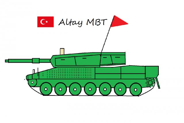 «Армата» по-турецки? Турция начала производство танков Altay. Видео
