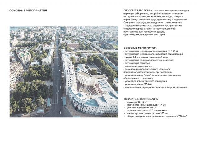 Главный проспект Воронежа готовят к реконструкции