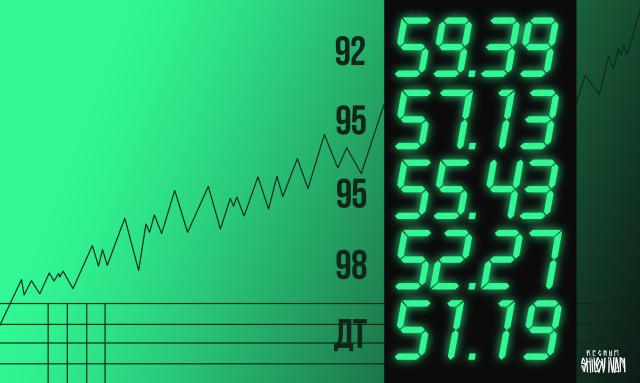 Высокооктановый вопрос: цена нефти пошла вниз, а цена бензина?