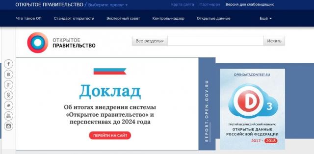 Сайт Открытого Правительства