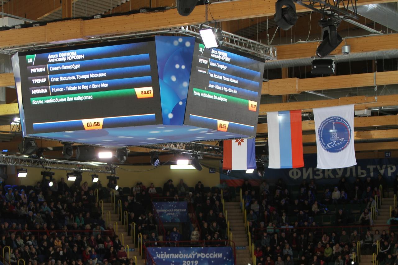 Информационное табло чемпионата России