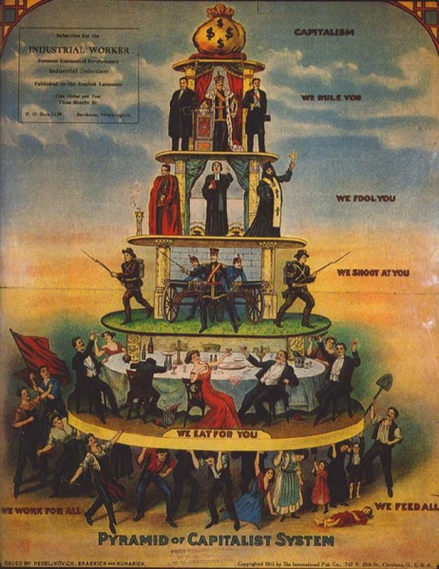 Классовое общество