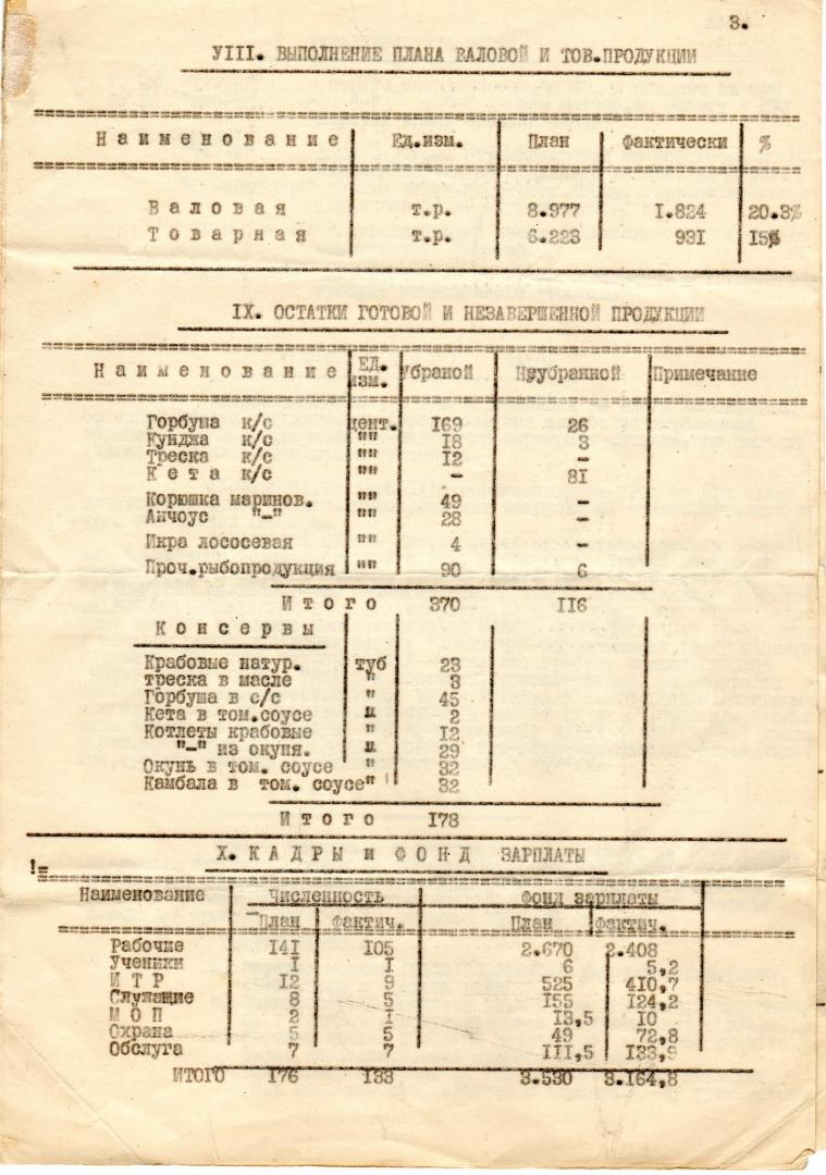 Акт приемки-сдачи завода № 86. Пос. Зеленовск. 1.12. 1954 г.. Страница 3