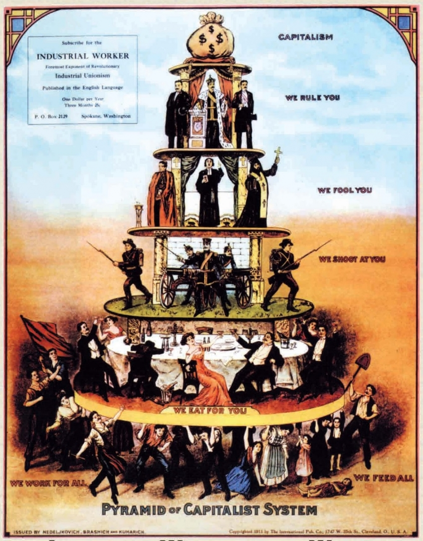 Пирамида Капитализма. 1914