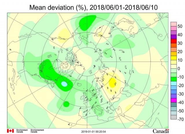 Рис. 1. Среднедекадные (1–10 июня 2018 г.) аномалии общего содержания озона в Северном полушарии