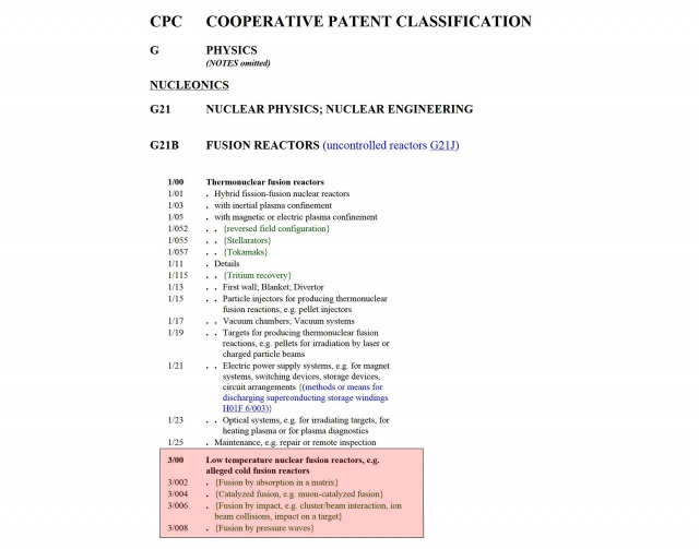 Новый раздел в классификации патентов США для низкотемпературных ректоров ядерного синтеза (выделен красным)