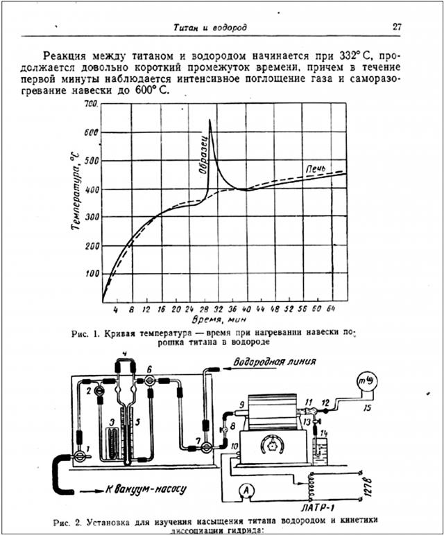 Рис. 6. График зависимости температуры от времени нагревании титана в водороде и схема установки для насыщения титана водородом из статьи Ю. В. Баймакова и О. А. Лебедева «Титан и водород» 1963 года