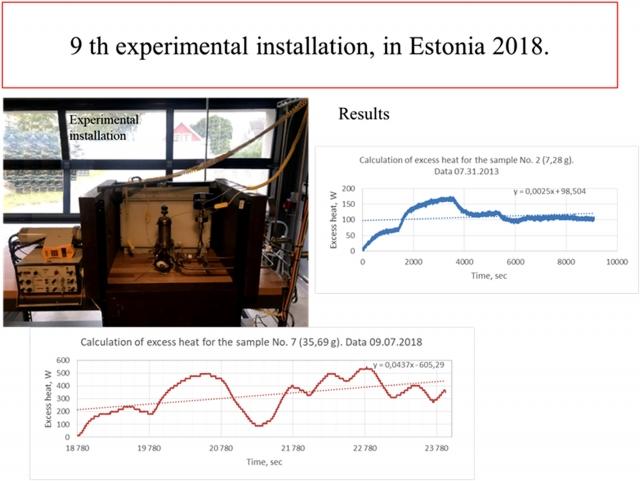 Рис. 34. Девятая экспериментальная установка холодного синтеза. Эстония, 2018 год
