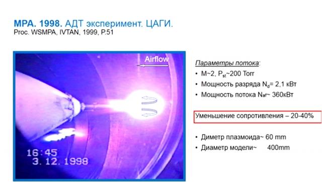 Рис. 4. Результаты совместного (ОИВТ РАН& ЦАГИ) плазма — аэродинамического эксперимента на аэродинамической трубе (АДТ)