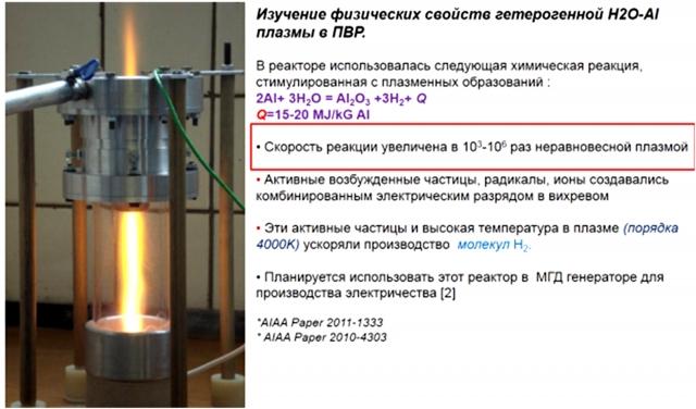 Рис. 6. Вихревой плазмохимический реактор на смеси Al+H2O
