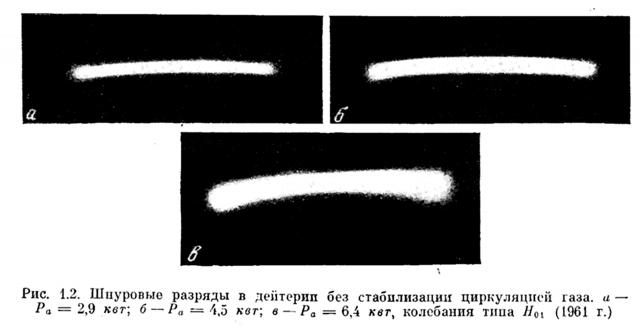 Рис. 13. Типичные шнуровые СВЧ плазмоиды, полученные на установке П. Л. Капицы