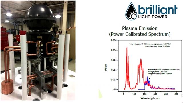 Рис. 23. Реактор последнего поколения Р. Миллса с жидкими металлическими электродами и водяным паром. Распределение электромагнитной энергии по спектру (справа)