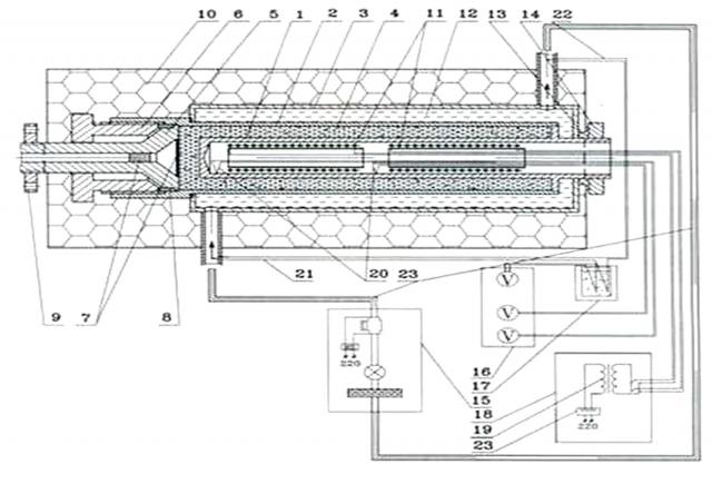 Рис. 2. Схема дейтериевого теплогенератора с системой  измерения  баланса энергии