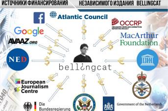 Источники финансирования издания Bellingcat