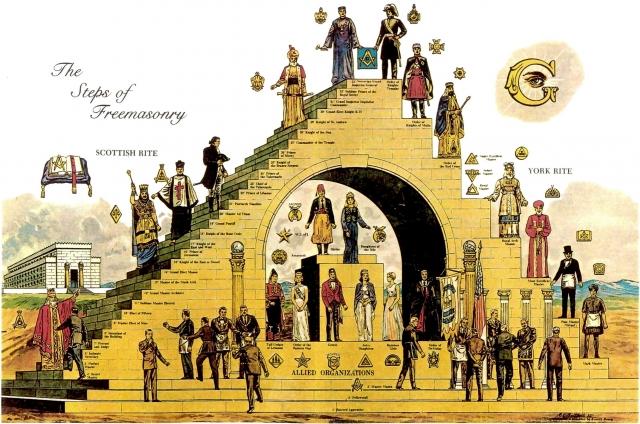 Лестница масонов