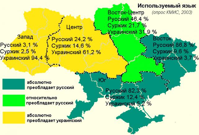 Используемый язык населения Украины (по данным исследования языкового поведения населения Украины КМИС, 2003 год)