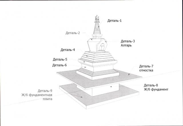 Предлагаемый проект буддистской ступы