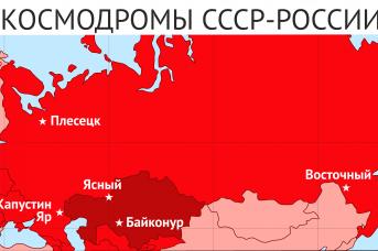 Космодромы СССР и России