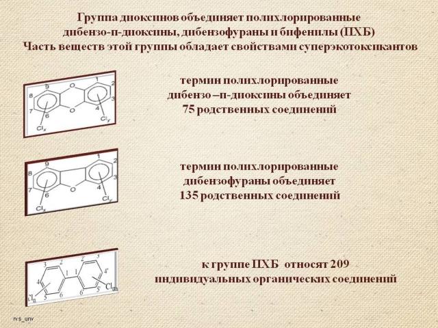 Рис. 3. Группа 419 диоксинов