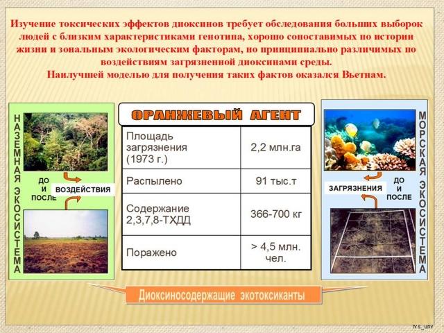Рис. 10. Масштабы и последствия химической войны во Вьетнаме