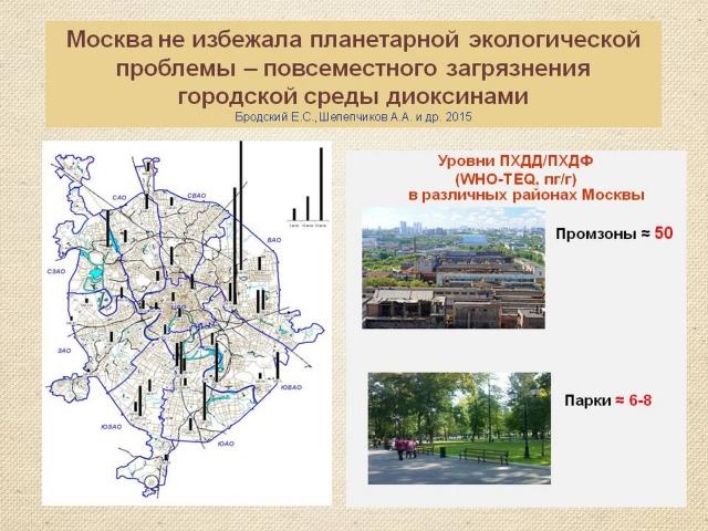 Рис. 24. Уровни загрязнения диоксинами территории Москвы