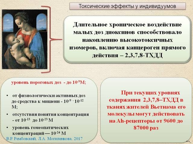 Рис. 26. Токсические эффекты диоксинов у индивидуумов