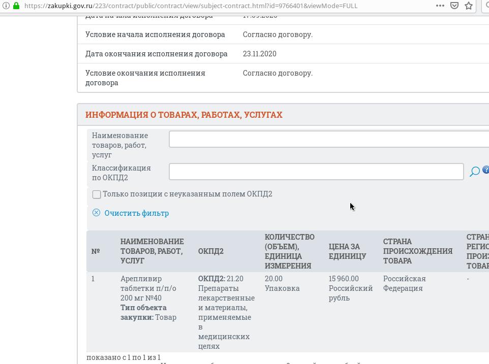 Больница Приамурья закупила лекарство от COVID-19 с переплатой?