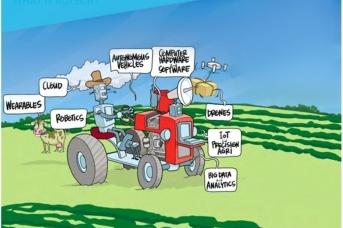 Карикатура на цифровизацию сельского хозяйства