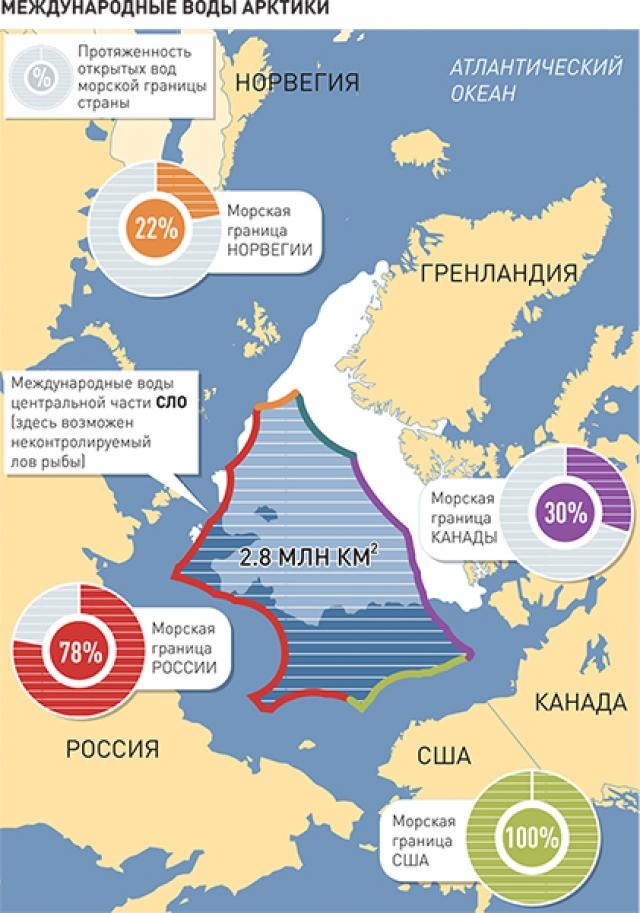 Внешние границы 200-мильных исключительных экономических зон 5 приарктических государств (России, Норвегии, Дании (в отношении Гренландии, Канады и США) в Северном Ледовитом океане и участки открытого моря в его центральной части – «ледовый анклав»